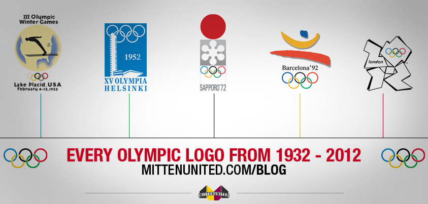 every-olympic-logo-since-1932-mitten-united